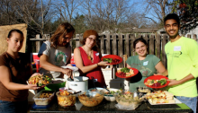 Food Sharing Success